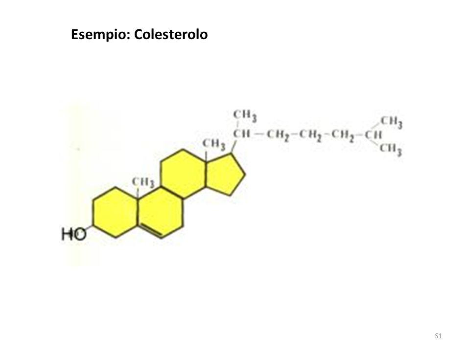 Esempio: Colesterolo