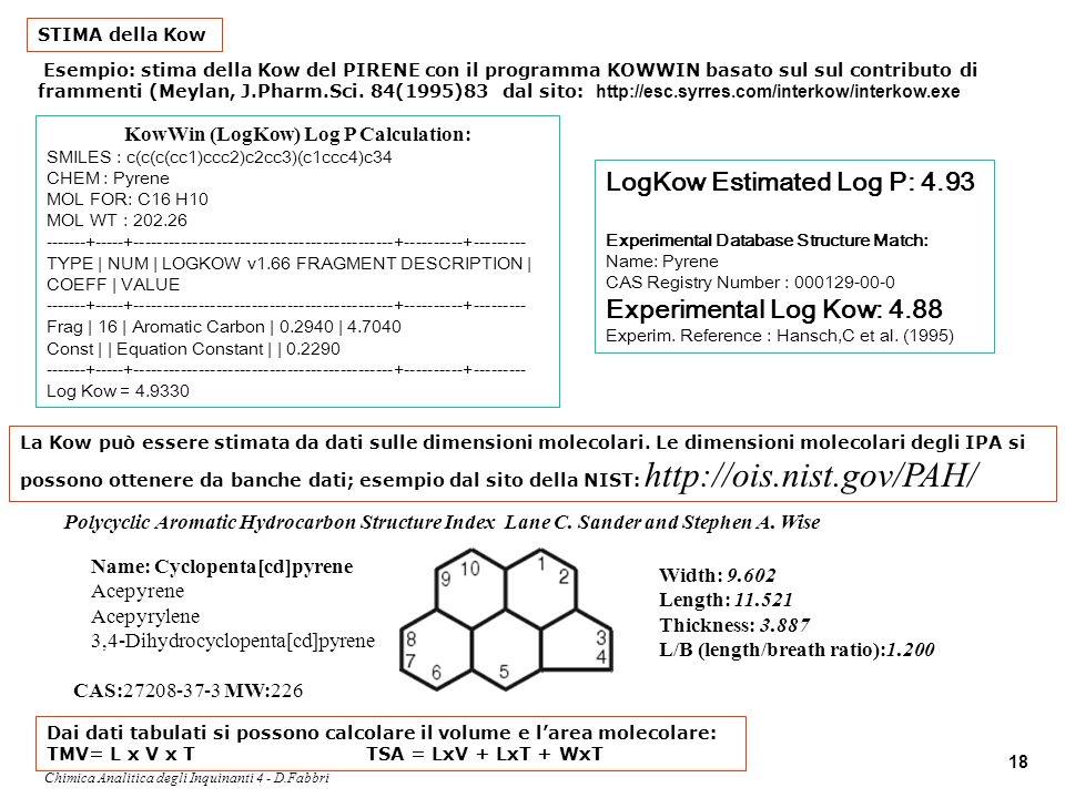 KowWin (LogKow) Log P Calculation: