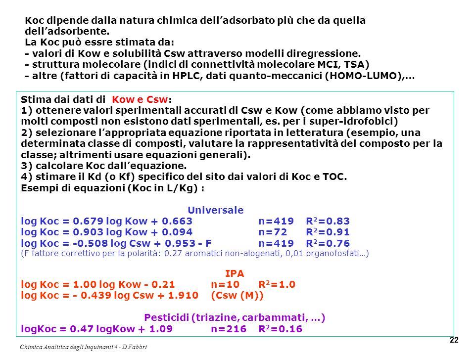 Pesticidi (triazine, carbammati, …)