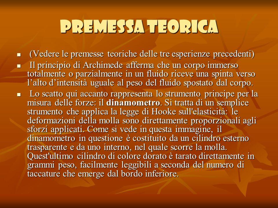 PREMESSA TEORICA (Vedere le premesse teoriche delle tre esperienze precedenti)