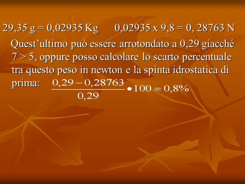29,35 g = 0,02935 Kg 0,02935 x 9,8 = 0, 28763 N