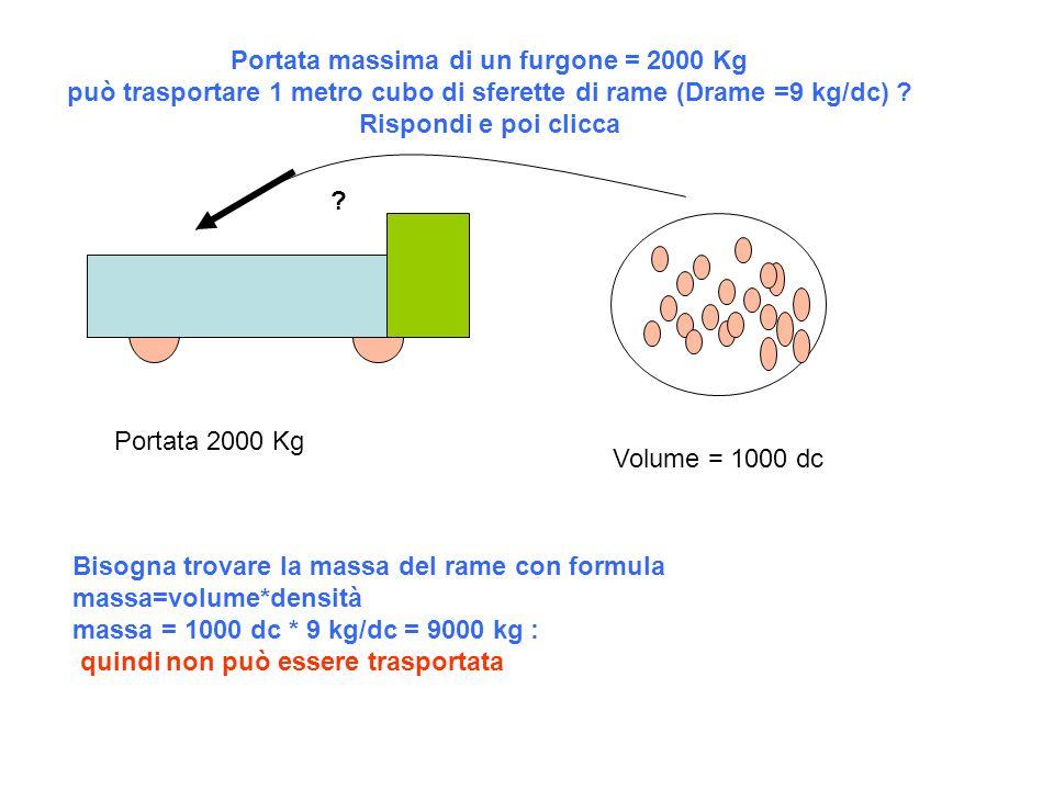Portata massima di un furgone = 2000 Kg può trasportare 1 metro cubo di sferette di rame (Drame =9 kg/dc) Rispondi e poi clicca