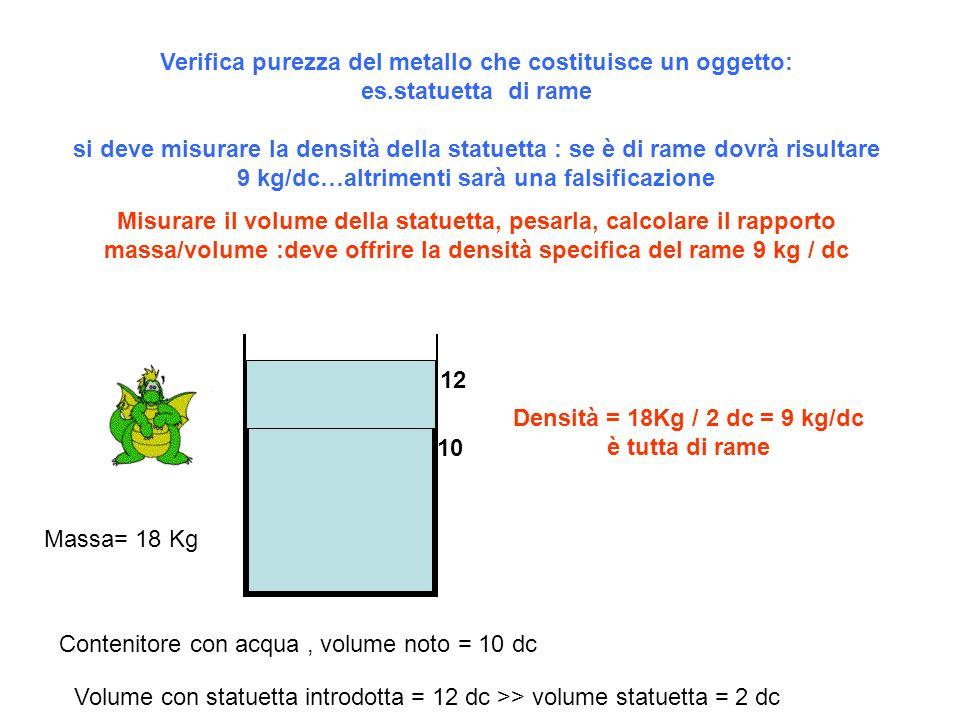 Densità = 18Kg / 2 dc = 9 kg/dc è tutta di rame
