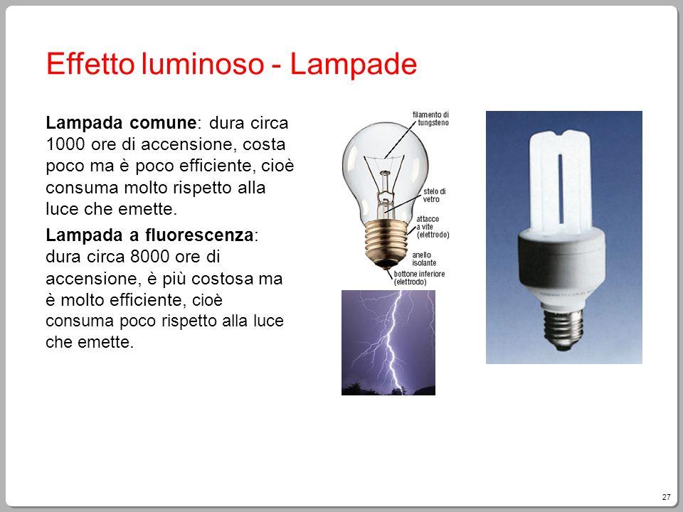 Elettricit corrente tensione resistenza legge di ohm - Stufa elettrica che consuma poco ...