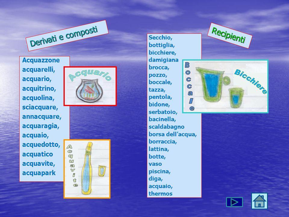 Derivati e composti Recipienti Acquazzone acquarelli, acquario,