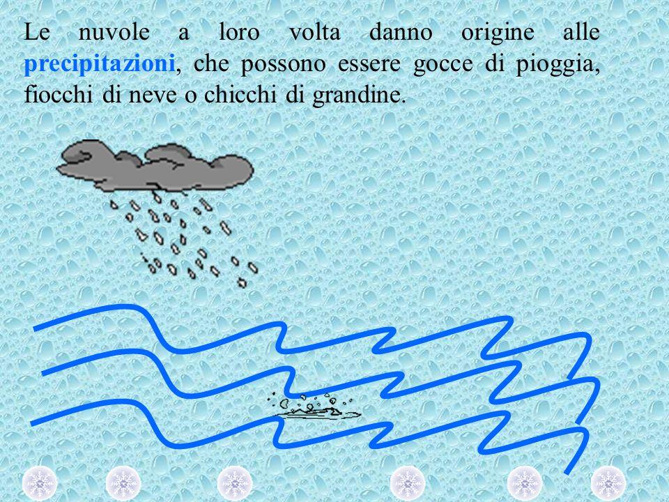 Le nuvole a loro volta danno origine alle precipitazioni, che possono essere gocce di pioggia, fiocchi di neve o chicchi di grandine.