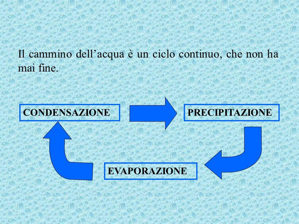 Il cammino dell'acqua è un ciclo continuo, che non ha mai fine.
