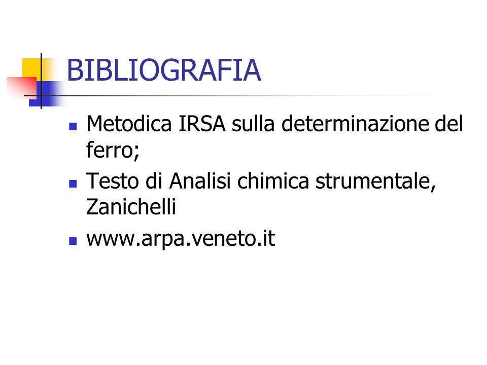 BIBLIOGRAFIA Metodica IRSA sulla determinazione del ferro;