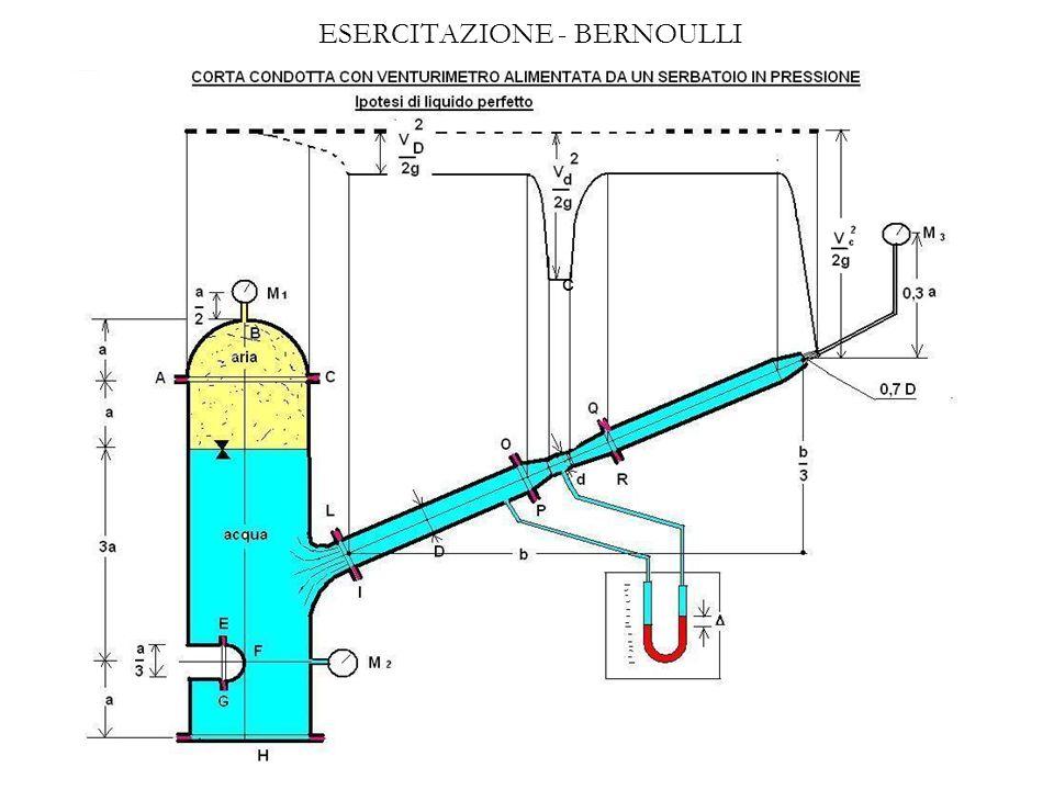 ESERCITAZIONE - BERNOULLI