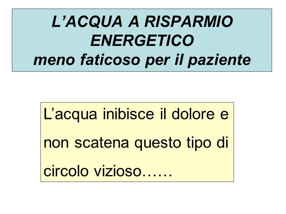 L'ACQUA A RISPARMIO ENERGETICO meno faticoso per il paziente
