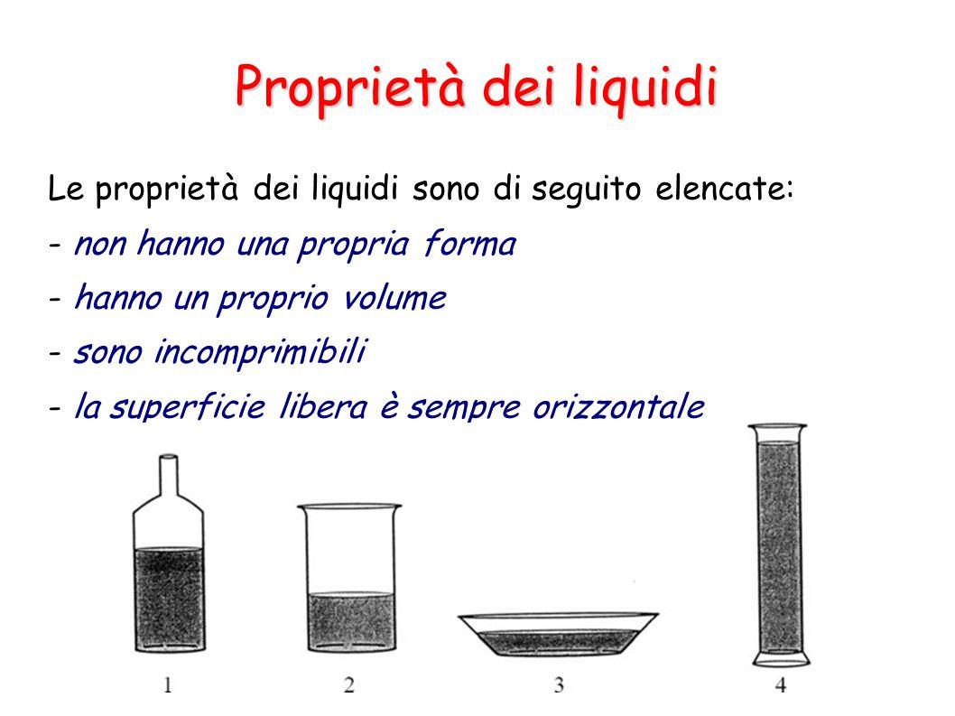 Proprietà dei liquidi Le proprietà dei liquidi sono di seguito elencate: - non hanno una propria forma.