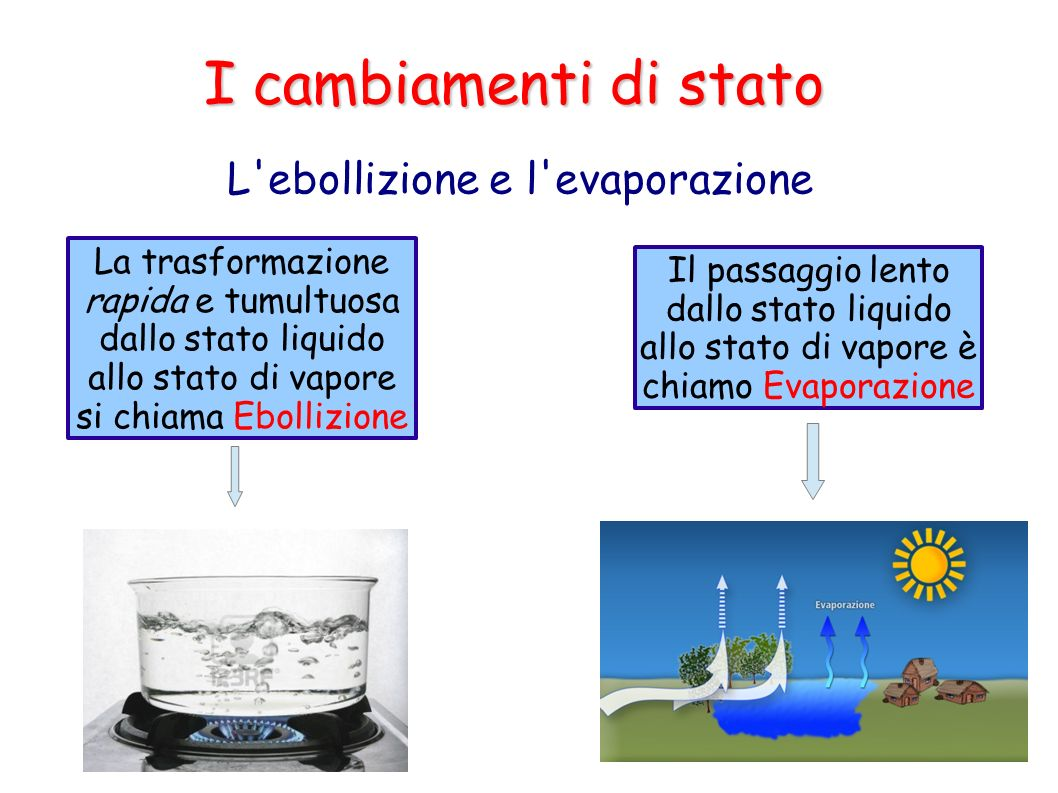 I cambiamenti di stato L ebollizione e l evaporazione