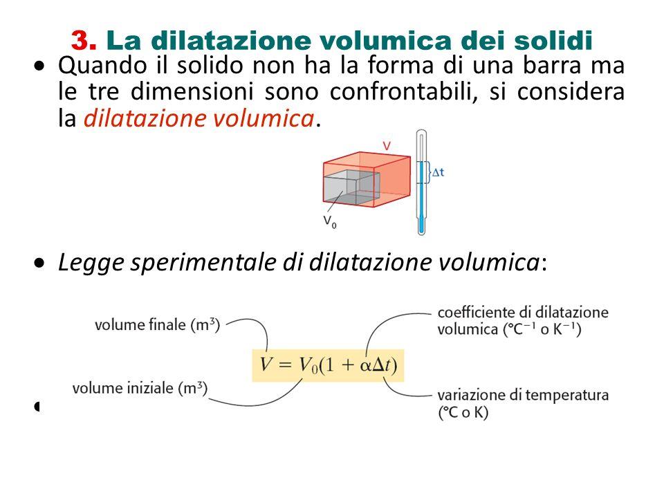 3. La dilatazione volumica dei solidi