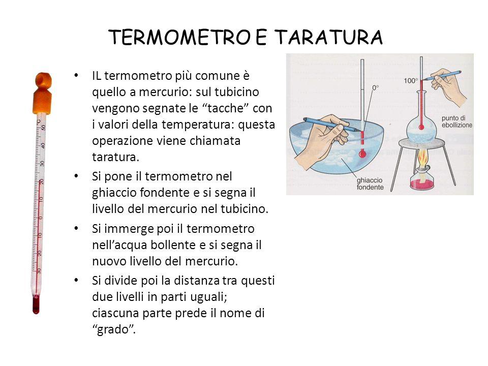 TERMOMETRO E TARATURA