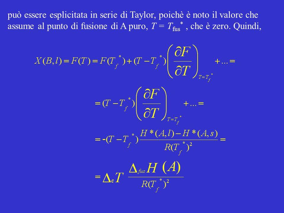può essere esplicitata in serie di Taylor, poichè è noto il valore che assume al punto di fusione di A puro, T = Tfus* , che è zero.
