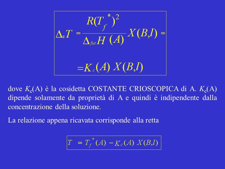 dove Kc(A) è la cosidetta COSTANTE CRIOSCOPICA di A