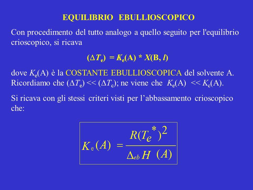 EQUILIBRIO EBULLIOSCOPICO