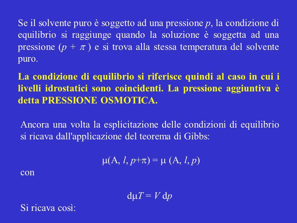 Se il solvente puro è soggetto ad una pressione p, la condizione di equilibrio si raggiunge quando la soluzione è soggetta ad una pressione (p + p ) e si trova alla stessa temperatura del solvente puro.