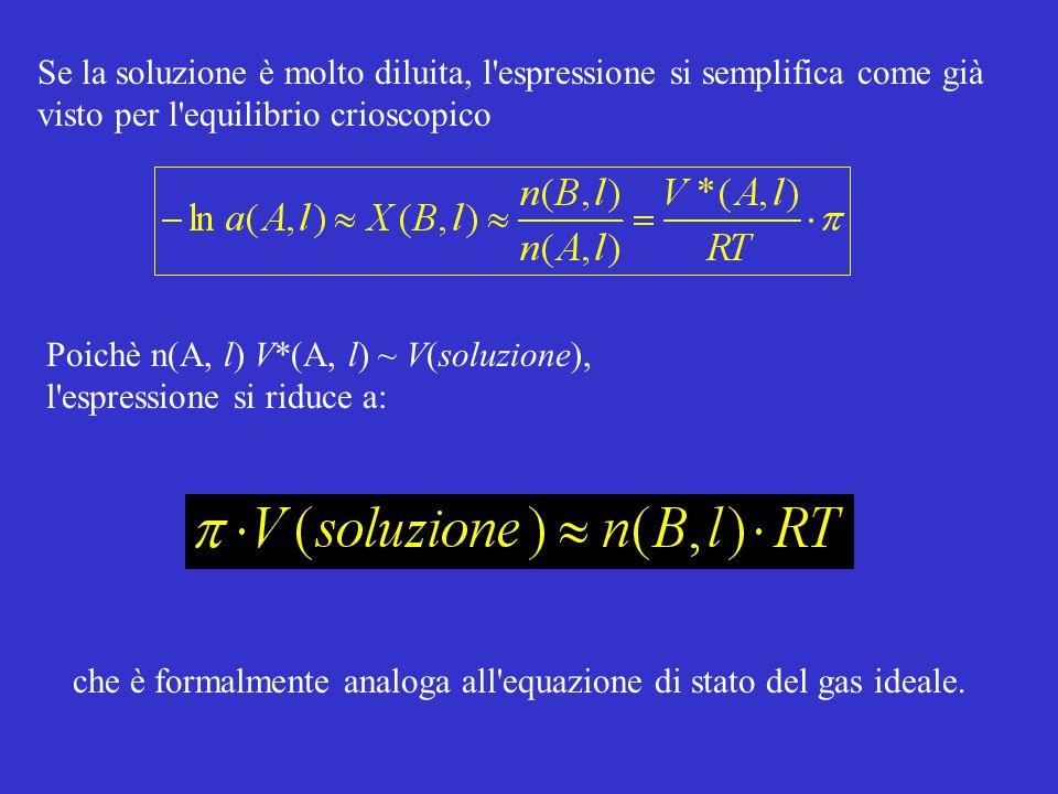 Se la soluzione è molto diluita, l espressione si semplifica come già visto per l equilibrio crioscopico