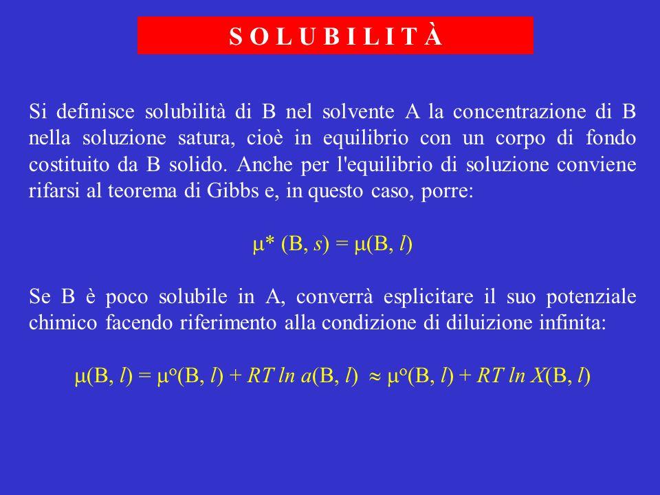 m(B, l) = mo(B, l) + RT ln a(B, l)  mo(B, l) + RT ln X(B, l)
