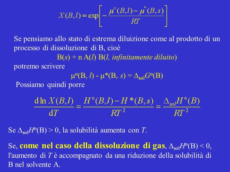 B(s) + n A(l) B(l, infinitamente diluito) potremo scrivere