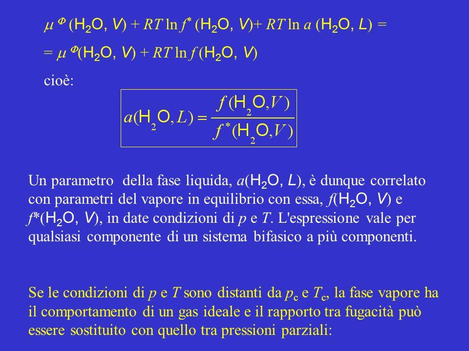 m F (H2O, V) + RT ln f* (H2O, V)+ RT ln a (H2O, L) =