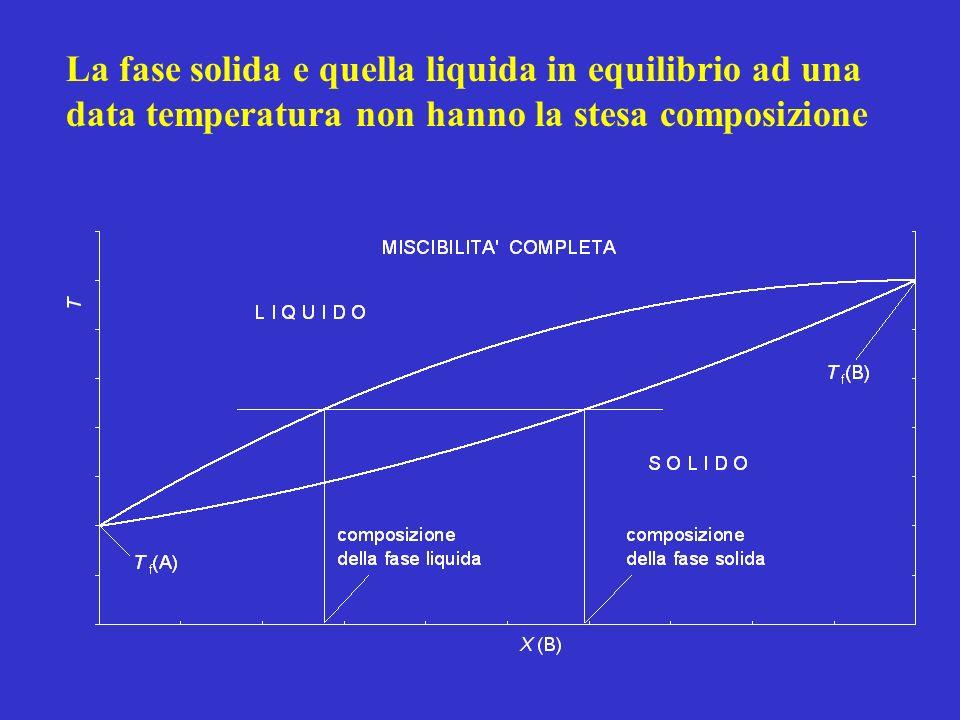 La fase solida e quella liquida in equilibrio ad una data temperatura non hanno la stesa composizione