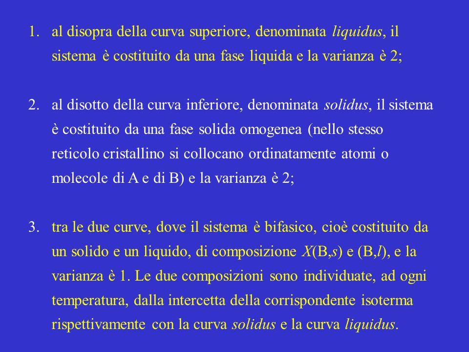 al disopra della curva superiore, denominata liquidus, il sistema è costituito da una fase liquida e la varianza è 2;