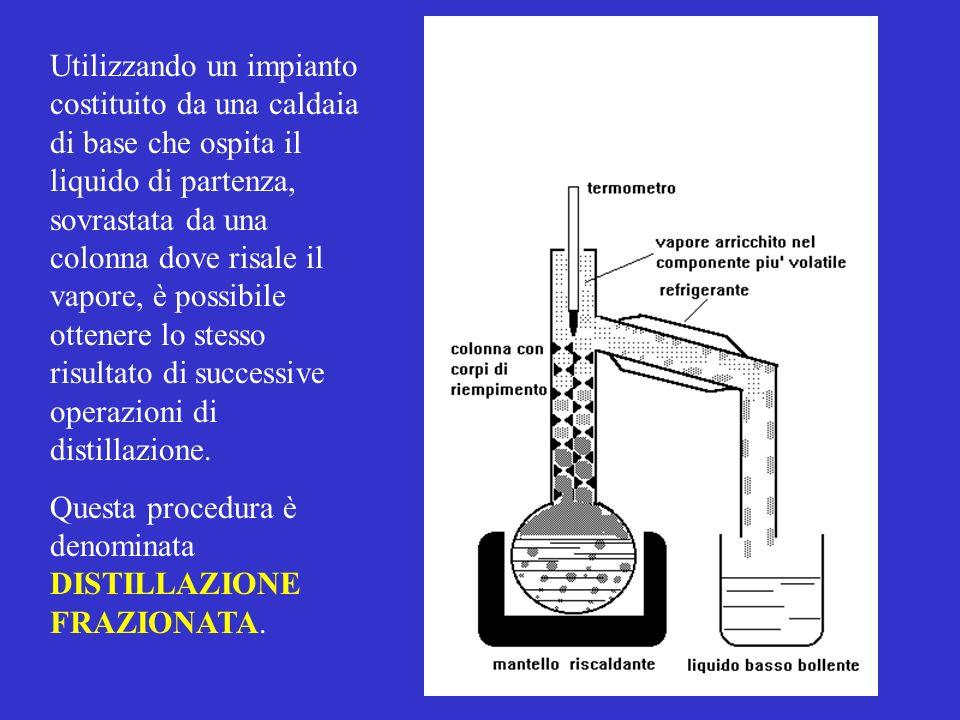 Utilizzando un impianto costituito da una caldaia di base che ospita il liquido di partenza, sovrastata da una colonna dove risale il vapore, è possibile ottenere lo stesso risultato di successive operazioni di distillazione.