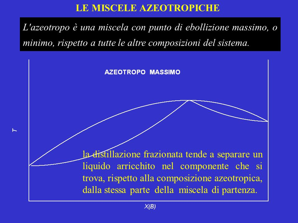 LE MISCELE AZEOTROPICHE