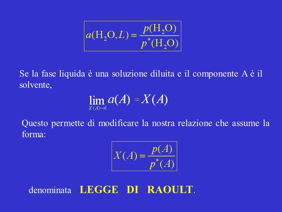 Se la fase liquida è una soluzione diluita e il componente A è il solvente,