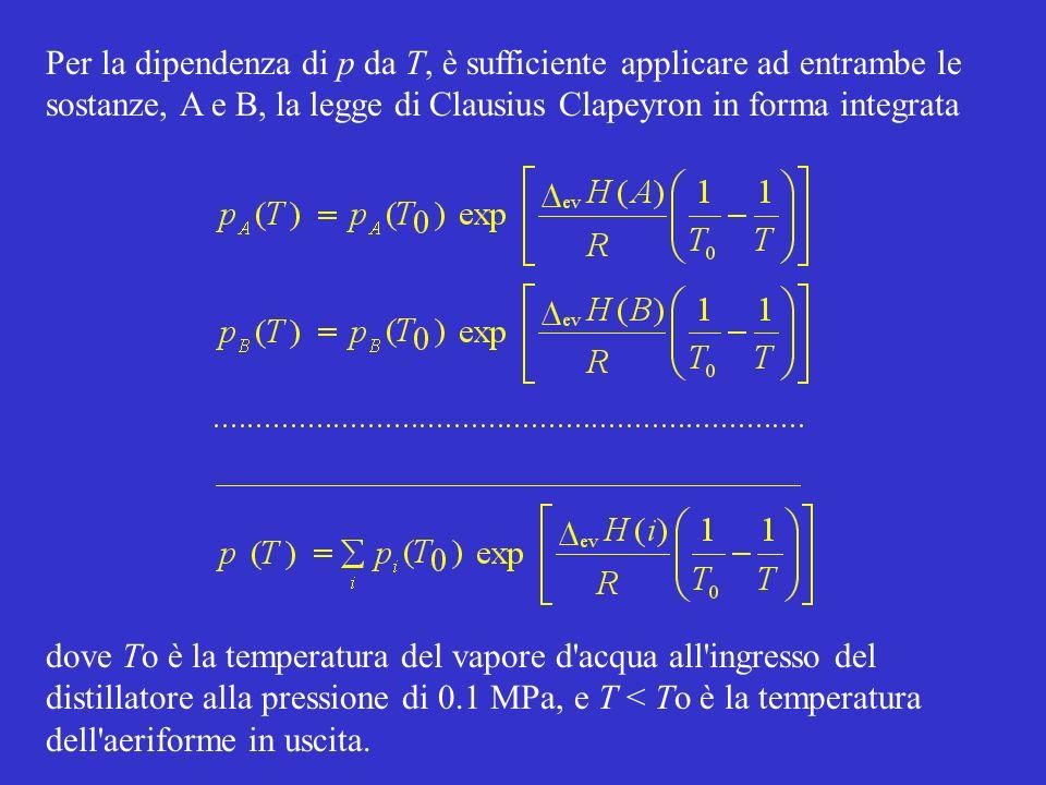 Per la dipendenza di p da T, è sufficiente applicare ad entrambe le sostanze, A e B, la legge di Clausius Clapeyron in forma integrata