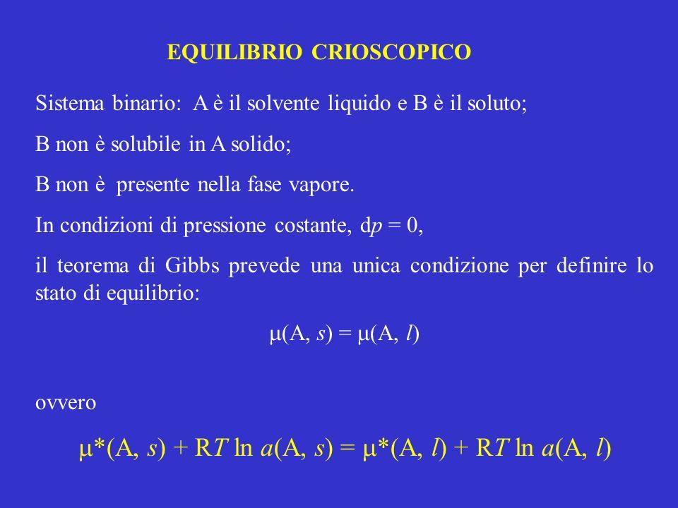 EQUILIBRIO CRIOSCOPICO