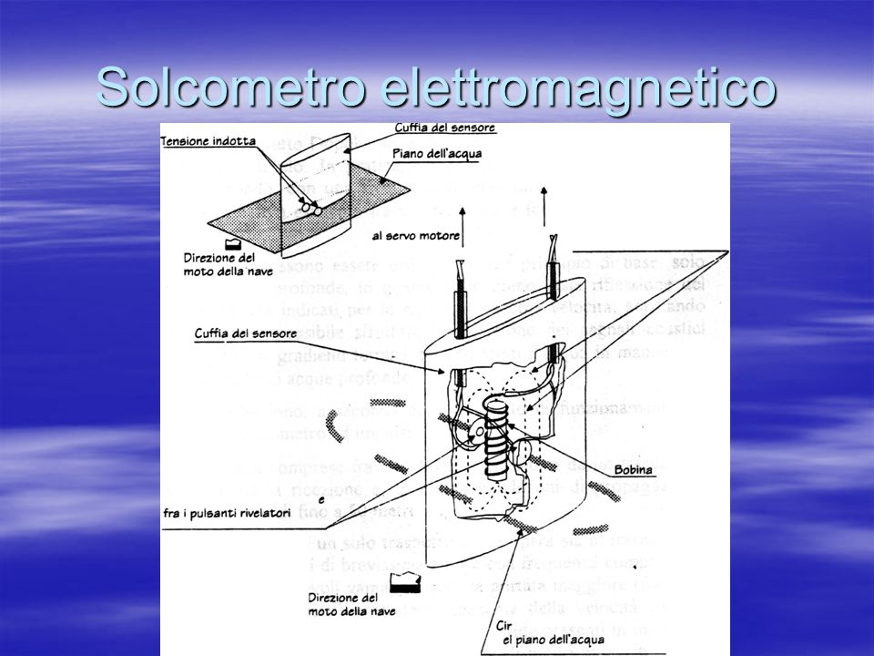 Solcometro elettromagnetico