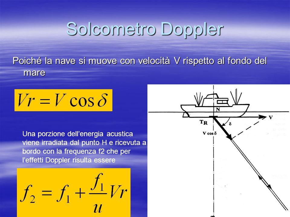 Solcometro Doppler Poiché la nave si muove con velocità V rispetto al fondo del mare.