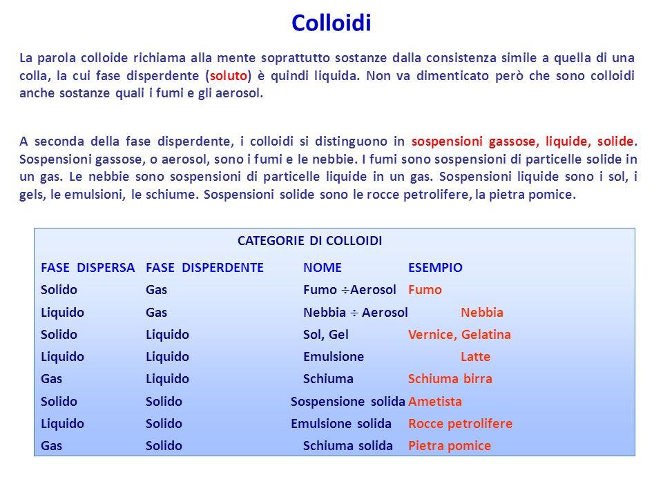 Colloidi