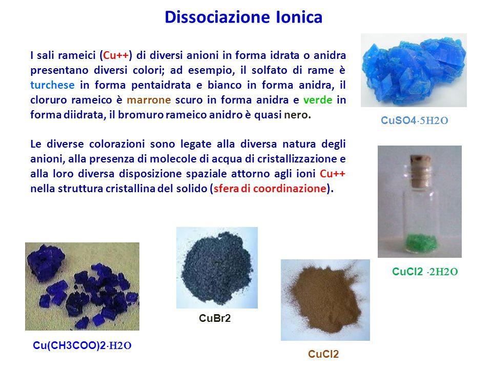 Dissociazione Ionica CuSO45H2O.