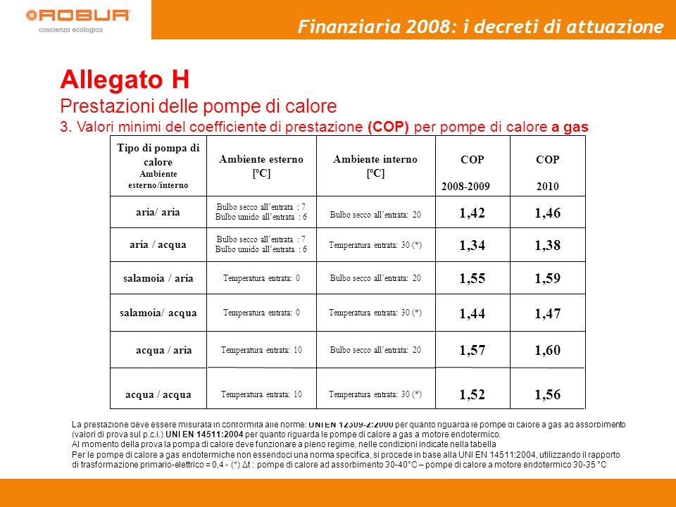 Allegato H Finanziaria 2008: i decreti di attuazione