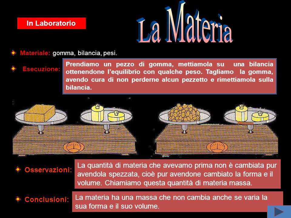 La Materia In Laboratorio