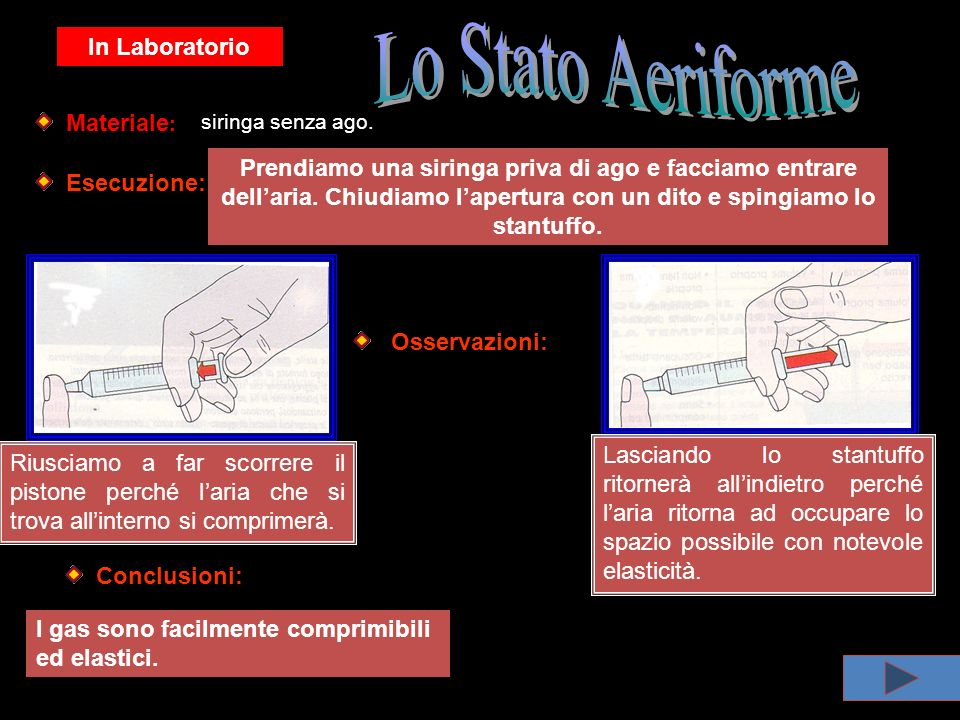 Lo Stato Aeriforme In Laboratorio Materiale: