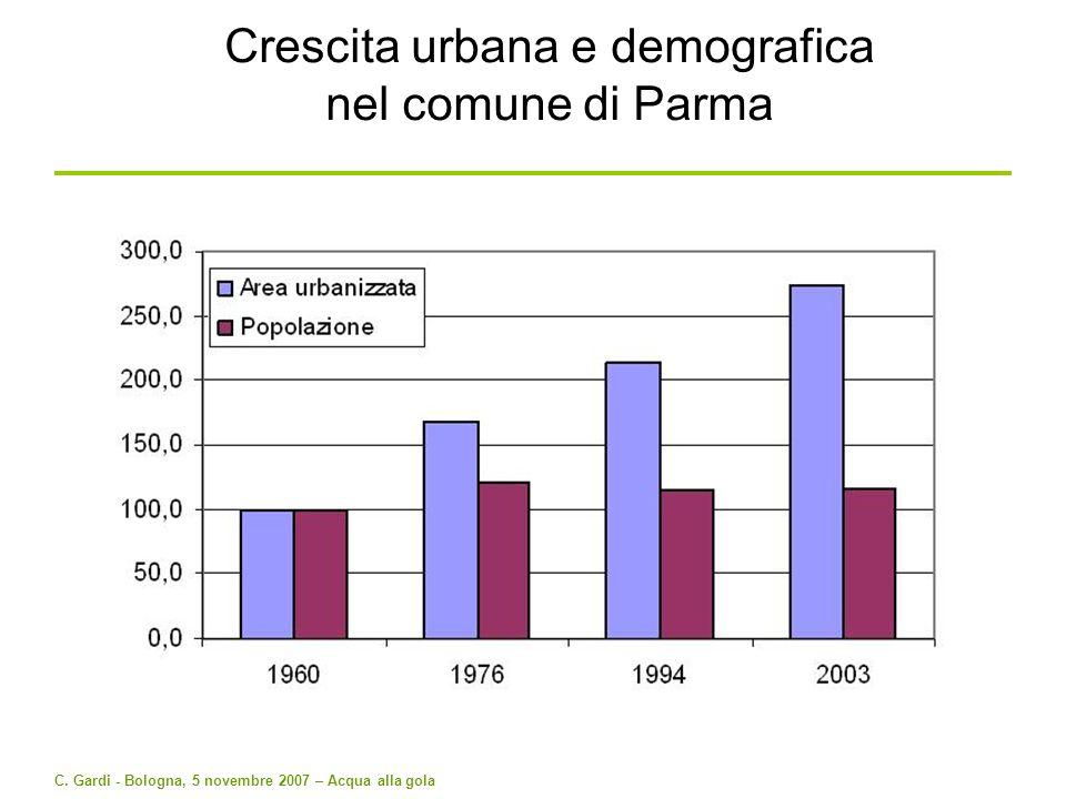 Crescita urbana e demografica nel comune di Parma