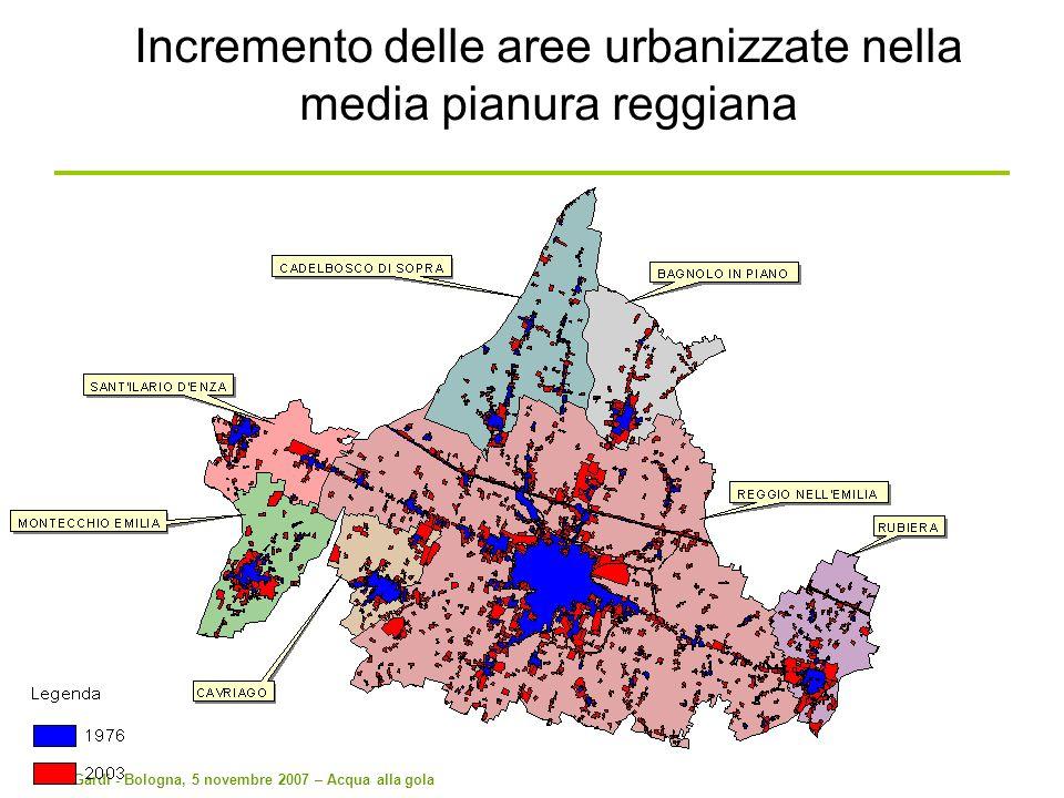 Incremento delle aree urbanizzate nella media pianura reggiana
