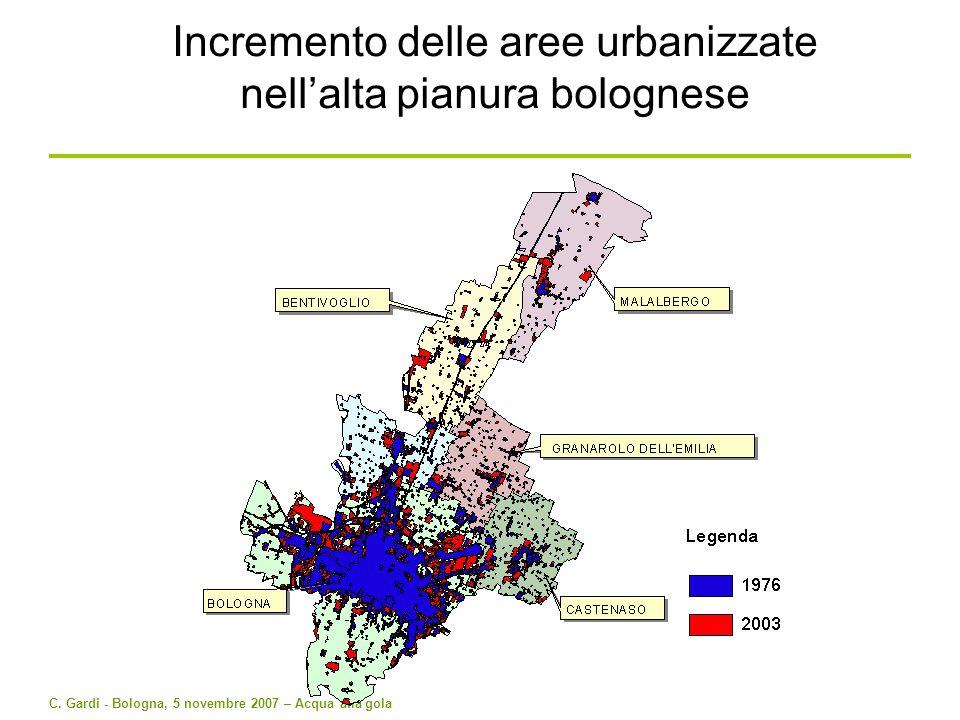 Incremento delle aree urbanizzate nell'alta pianura bolognese