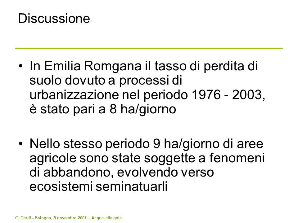 Discussione In Emilia Romgana il tasso di perdita di suolo dovuto a processi di urbanizzazione nel periodo 1976 - 2003, è stato pari a 8 ha/giorno.