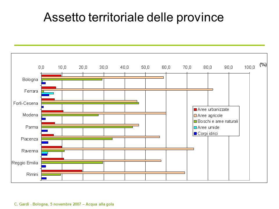 Assetto territoriale delle province