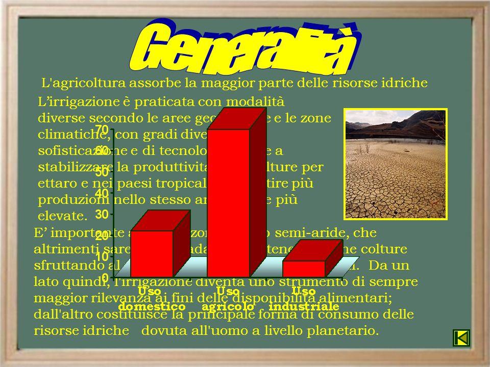Generalità L agricoltura assorbe la maggior parte delle risorse idriche.
