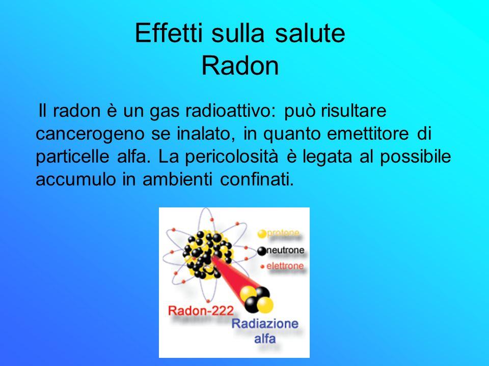Effetti sulla salute Radon