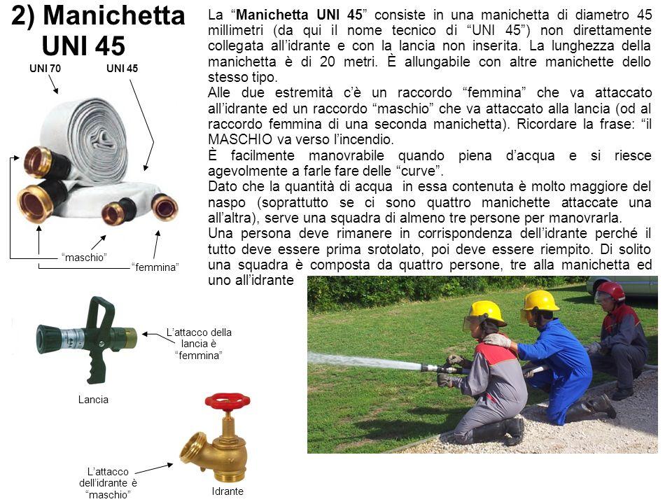 2) Manichetta UNI 45