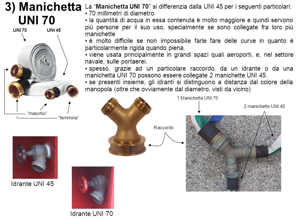 3) Manichetta UNI 70 Idrante UNI 45 Idrante UNI 70