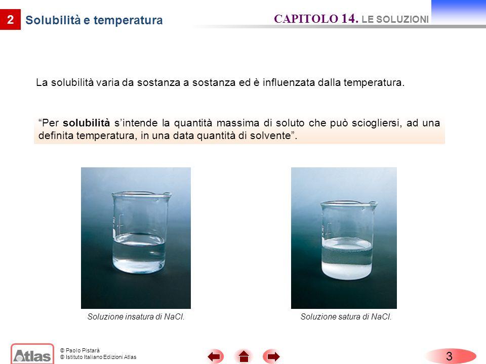 Solubilità e temperatura